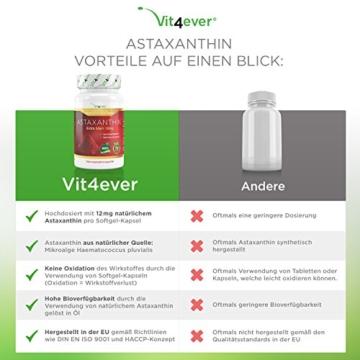 Astaxanthin 12 mg, 70 Softgel Kapseln zum Sonderpreis, Neue Version, starker natürlicher Antioxidant, Hohe Bioverfügbarkeit, Vit4ever - 4